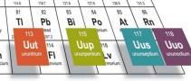 periodic1bis
