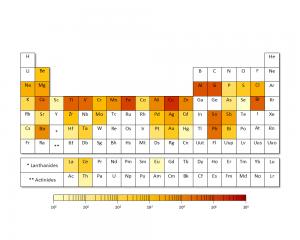 Concentration moyenne des éléments dans un circuit électronique.